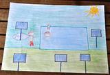 Energia Solar 7 | Barbara Bastos, 8 anos (Escola EB 2,3 de Celeirós, Braga)
